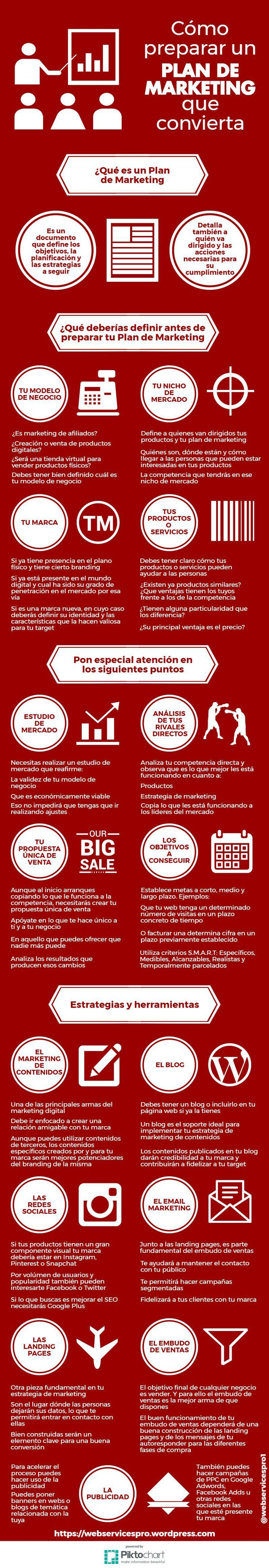 Cómo preparar un Plan de Marketing que funcione #infografia