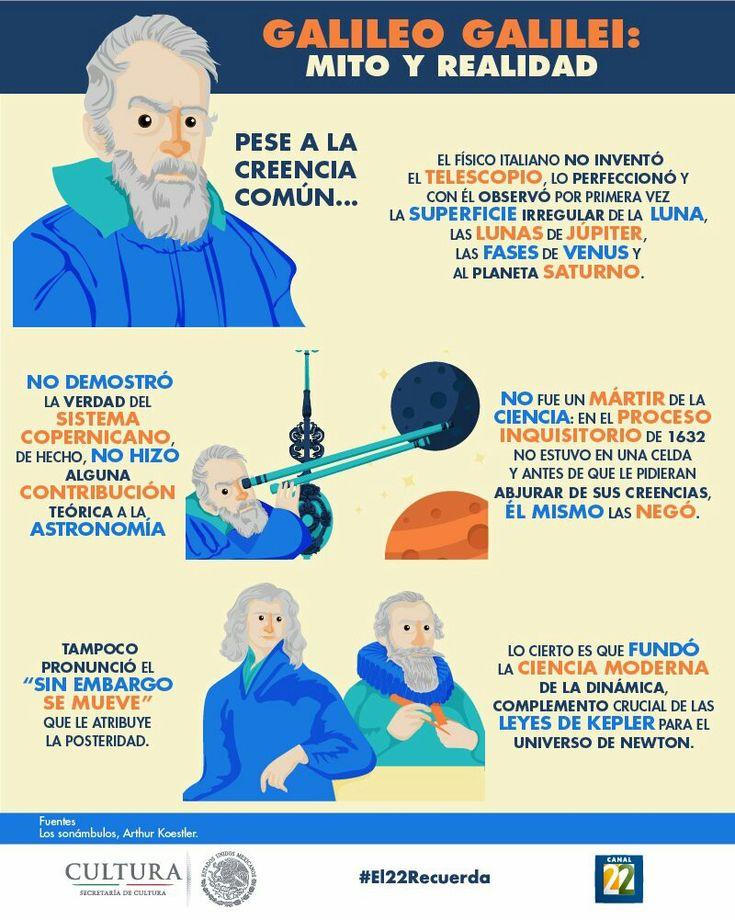 Galileo Galilei nace el 15 de febrero de 1564, astrónomo, filósofo, ingeniero, matemático y físico italiano, relacionado estrechamente con la revolución científica. Ha sido considerado como el padre de la astronomía moderna, el padre de la física moderna y el padre de la ciencia.