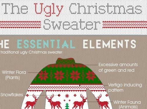 Infographic Fun: The Ugly Christmas Sweater (with Fun Christmas Facts!)