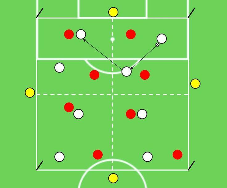 Dans cet article, vous allez découvrir un jeu de possession du ballon utilisé par le célèbre entraineur portugais José Mourinho