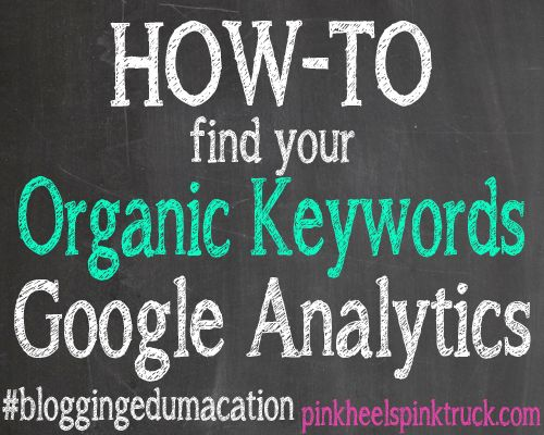 how to see search words in google analytics