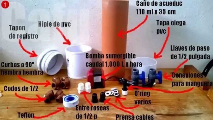 Filtro canister paso a paso  ll - YouTube