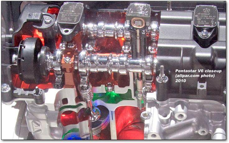 tren de válvulas del motor Pentastar