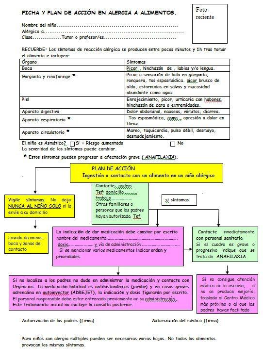 Plan de acción en alergia alimentaria SEICAP. 9FD_Ficha_del_Plan_de_Accion_en_Alergia_Alimentaria_2003.jpg 542×742 píxeles