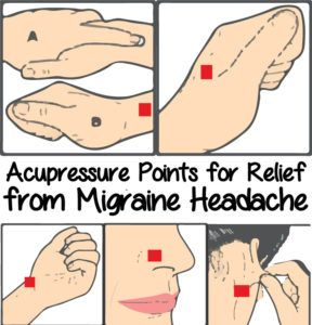 Acupressure is a very old healing technique, firstly found in China. Acupressure is also called Acupuncture without needles. Here we will discuss about Acupressure Points for Headaches and Migraines. Acupressure Points can heal any kind of Headaches caused by Fever, Cold and Muscle tension etc. Acupressure Points for Headaches and Migraines are also helpful in healing Migraines from beginning stage to Heavy Migraines. Medicines that we often use for Headaches or Migraine also provide relief…