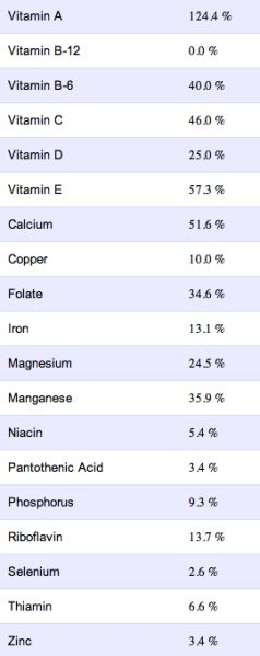 Spinach, Banana & Almond Milk Nutrition Facts 2