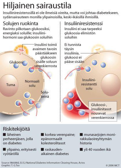 diabetes.gif (419×581)