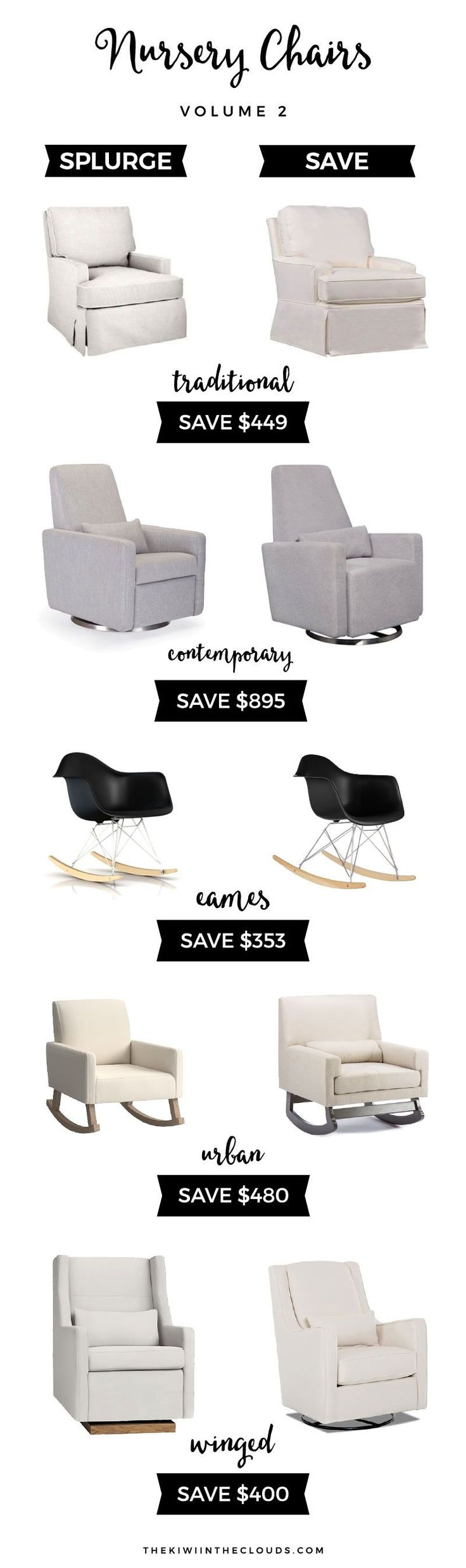 Splurge/Save: Nursery Gliders and Rockers for any budget