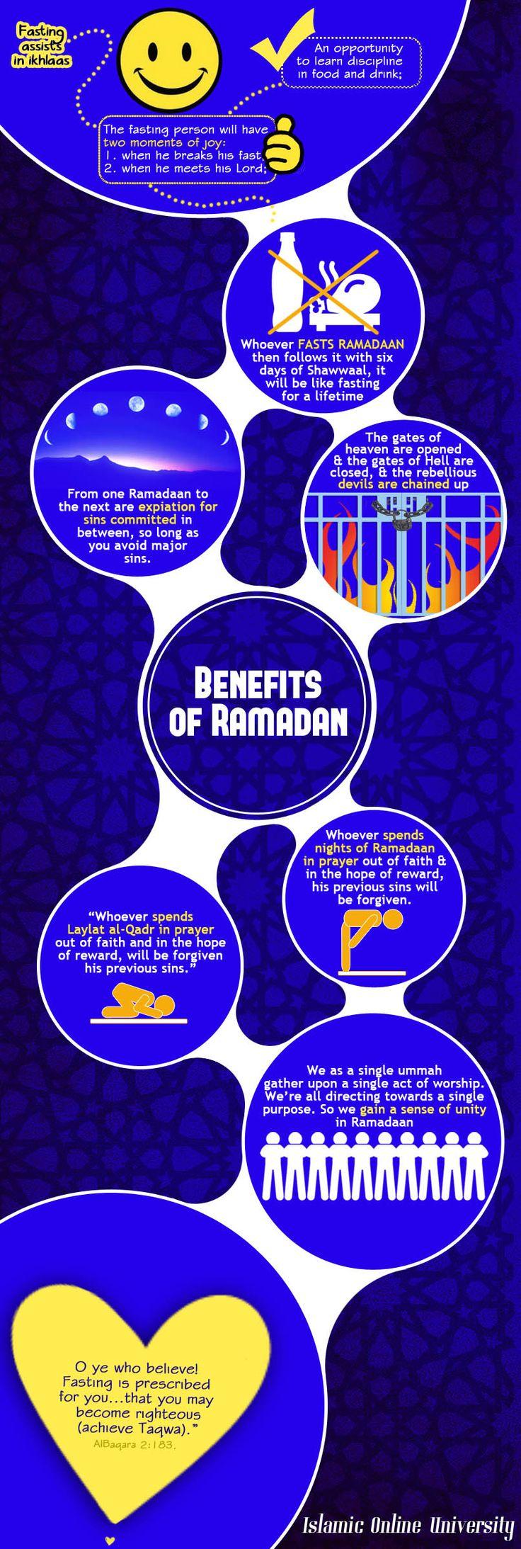 virtues of Ramadan_blue_islamic_dark