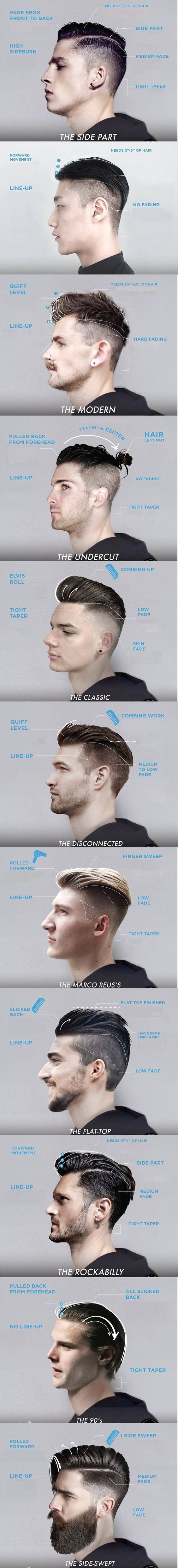 Here's a list of popular styles that we are seeing a lot on men all over social media, from a traditional side cut…