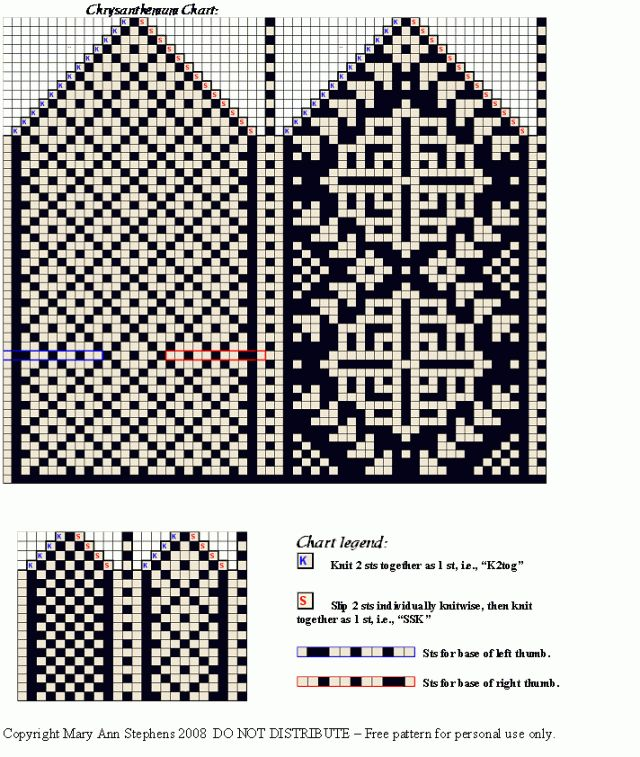Knitting Charts Free : Free knitting pattern ladies chrysanthemum mittens from