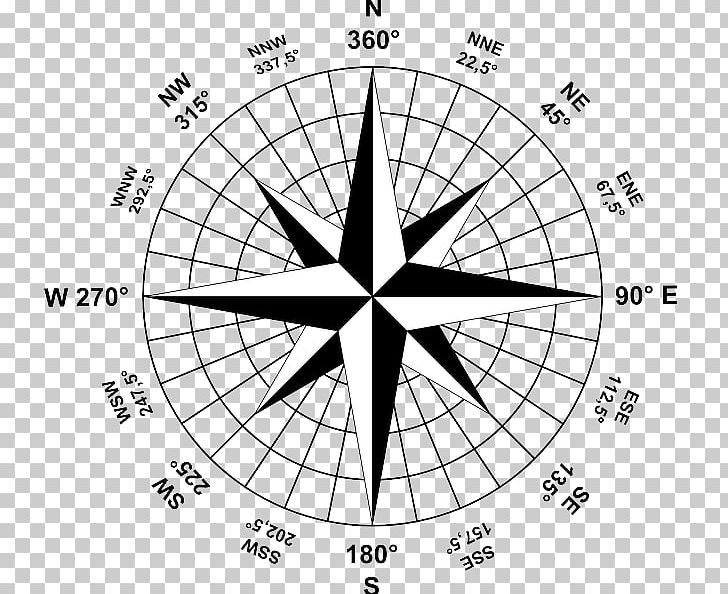 Compass Rose Map Cardinal Direction Points Of The Compass Png Angle Area Autocad Dxf Black And White Compass Directions Compass Points Cardinal Directions