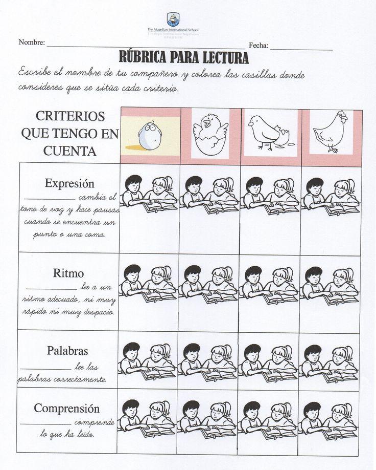 Figura 1: Rúbrica de evaluación del aprendizaje temprano de la fluidez lectora (©Víctor Solís. The Magellan International School.