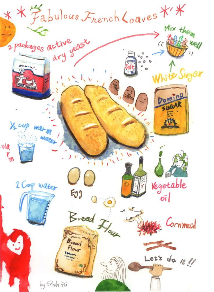 Fabulous French Loaves_colorpencil, watercolor, ink_19.8 x 27.3 cm_2014 March.