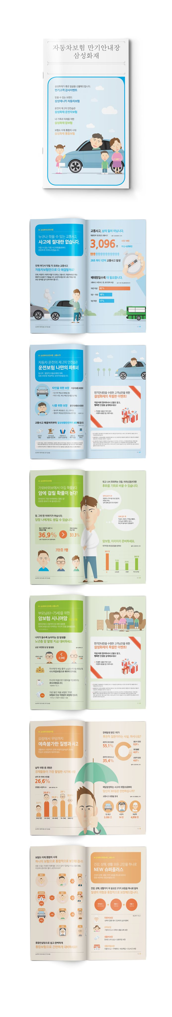 SUNNYISLAND - 삼성화재 자동차보험 만기안내장