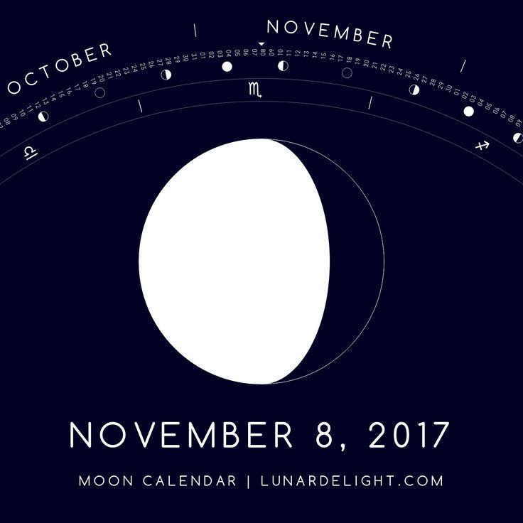 Wednesday, November 8 @ 07:19 GMT  Waning Gibboust - Illumination: 78%  Next New Moon: Saturday, November 18 @ 11:42 GMT Next Full Moon: Sunday, December 3 @ 15:48 GMT