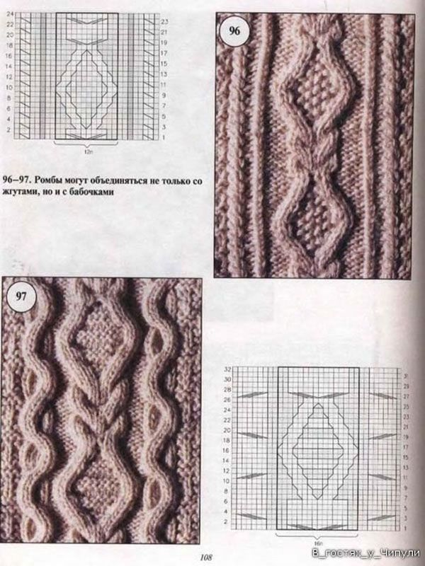 Аранское вязание. 220 узоров и образцов | Блог elisheva.ru
