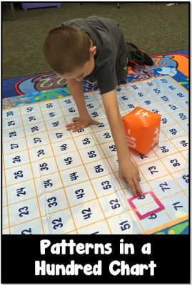 Hundreds Chart Boot Camp blog post... Great for 2nd grade pattern and number sense!!