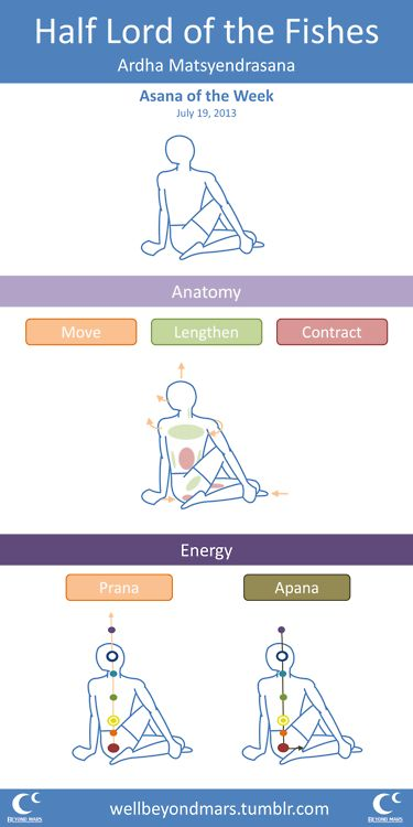 #Asana of the Week: Half Lord of the Fishes