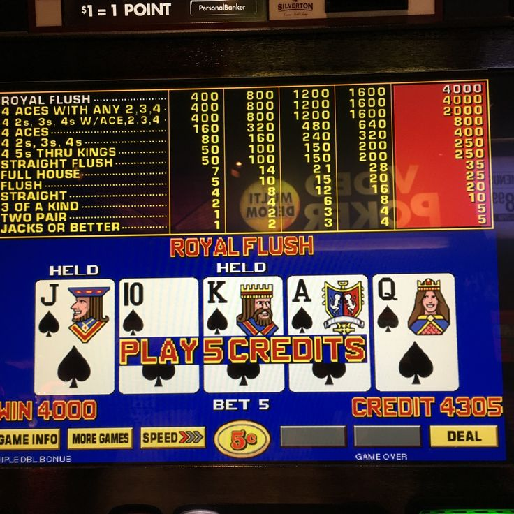 Can Gambling Affect Your Credit Scores
