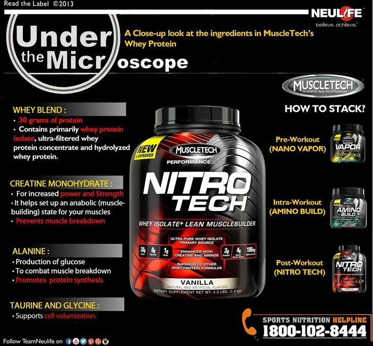 Under The Microscope: MuscleTech NITROTECH is a muscle building whey protein.  #bodybuilding #supplements #fitness #strength
