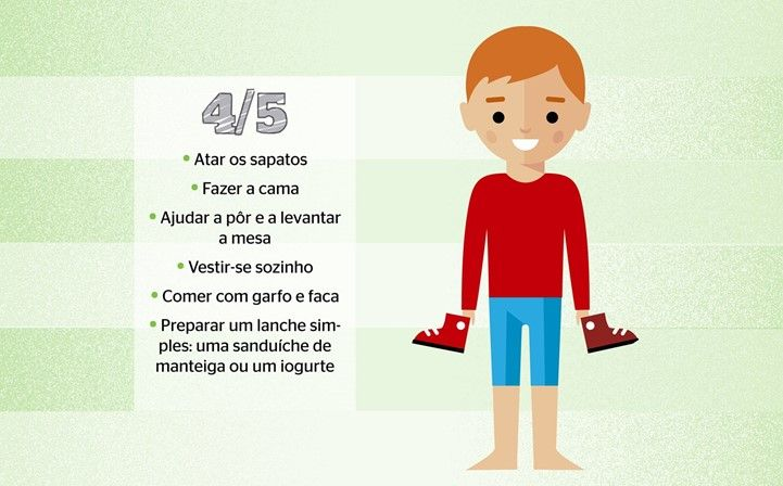 Quais são as tarefas adequadas à idade dos filhos? - Vida - SÁBADO