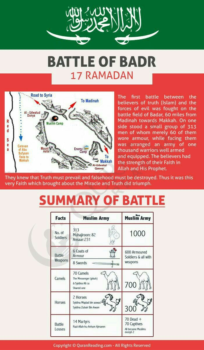 Battle of badr...