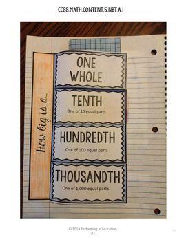 5th Grade Math Interactive Notebook NBT Decimal Place Valu