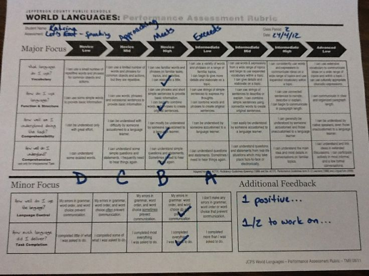 Idea #85: Assigning a Grade to a Proficiency Rubric | The Creative Language Class