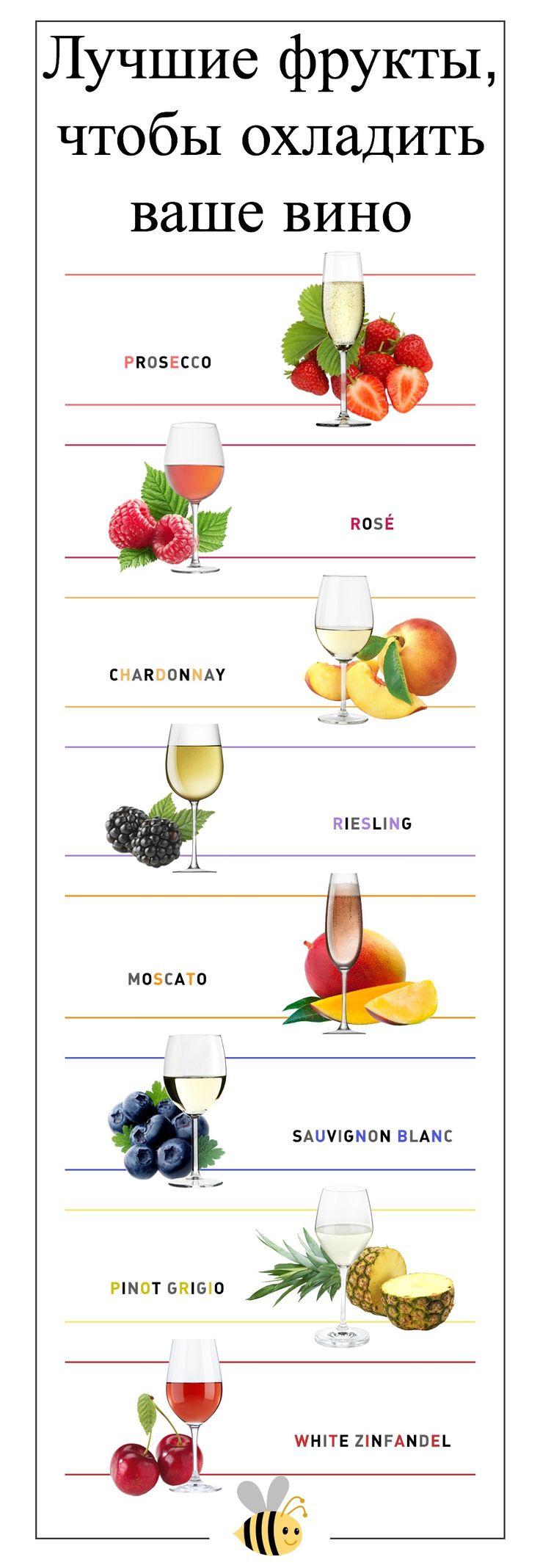 Лучший способ охладить вино - использовать замороженные фрукты! #вино #фрукты #легендакрыма #lifehack