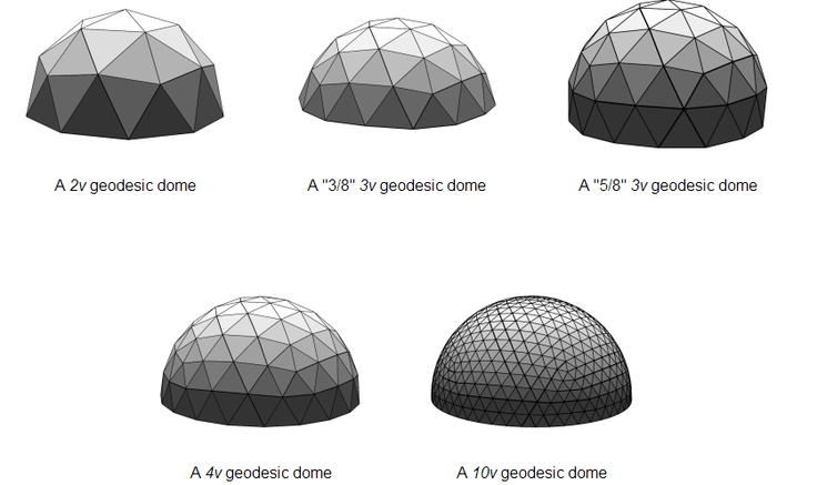 Geodesic Domes Math And Physics Education Pinterest
