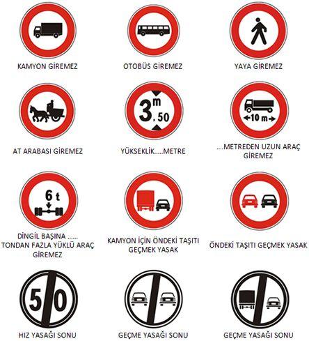 trafik işaretleri boyamaları anlamları ve açıklamaları - Google'da Ara