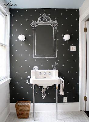 pittura lavagna chalkboard paint wall