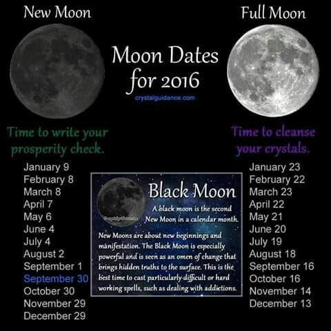 New moon/Full moon dates 2016