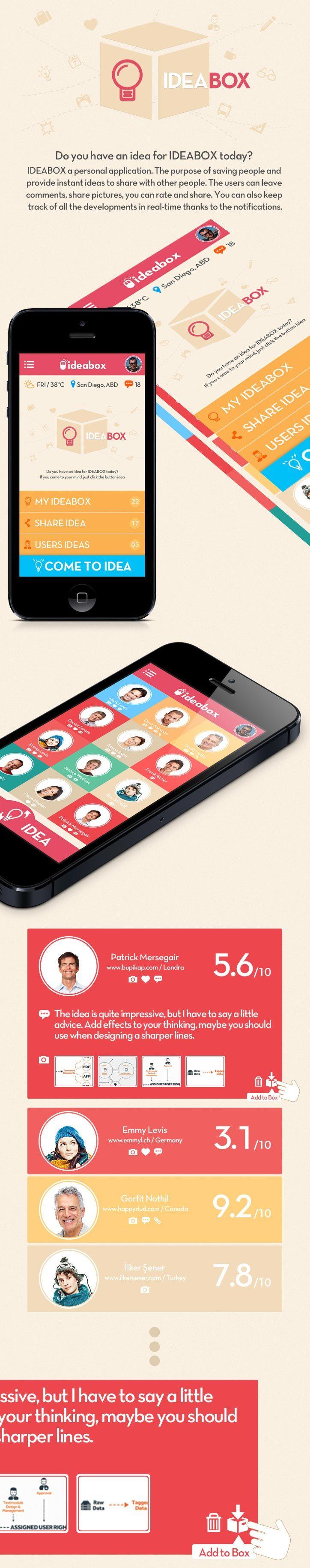 ideabox iPhone App