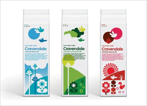 Google Image Result for http://akroot313.andrewkeir313.netdna-cdn.com/wp-content/uploads/cravendale-milk-carton.jpg