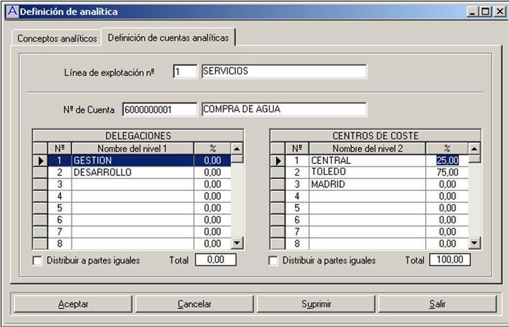Definición de las cuentas analíticas del programa ERP Gextor Financiero (contabilidad) con analítica.