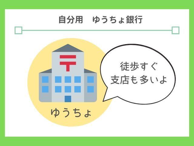 今日やろう 銀行口座の分け方でお金が貯まる 誰でも簡単3つの使い分け方法を紹介 Ryotaマネー 2020 お金 勉強 お金 管理 お金