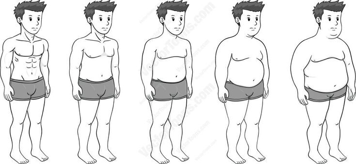 Before and After – Five stages of the same man starting from fit and muscular to…