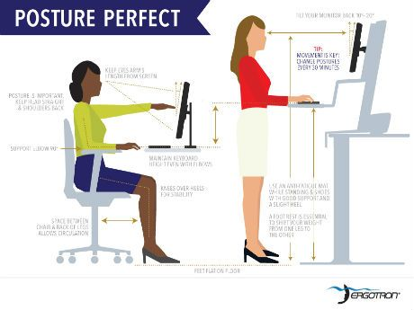 Posture Perfect Tips For Healthy Computer Use At Work