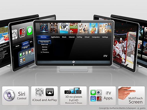 Como os concorrentes, o iTV, da Apple, teria acesso a conteúdo da internet e de outros aparelhos de entretenimento doméstico