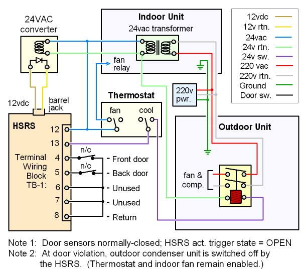 Best Of Central Air Conditioning Unit Wiring Diagram And Pics Central Air Conditioning Units Central Air Air Conditioning Unit
