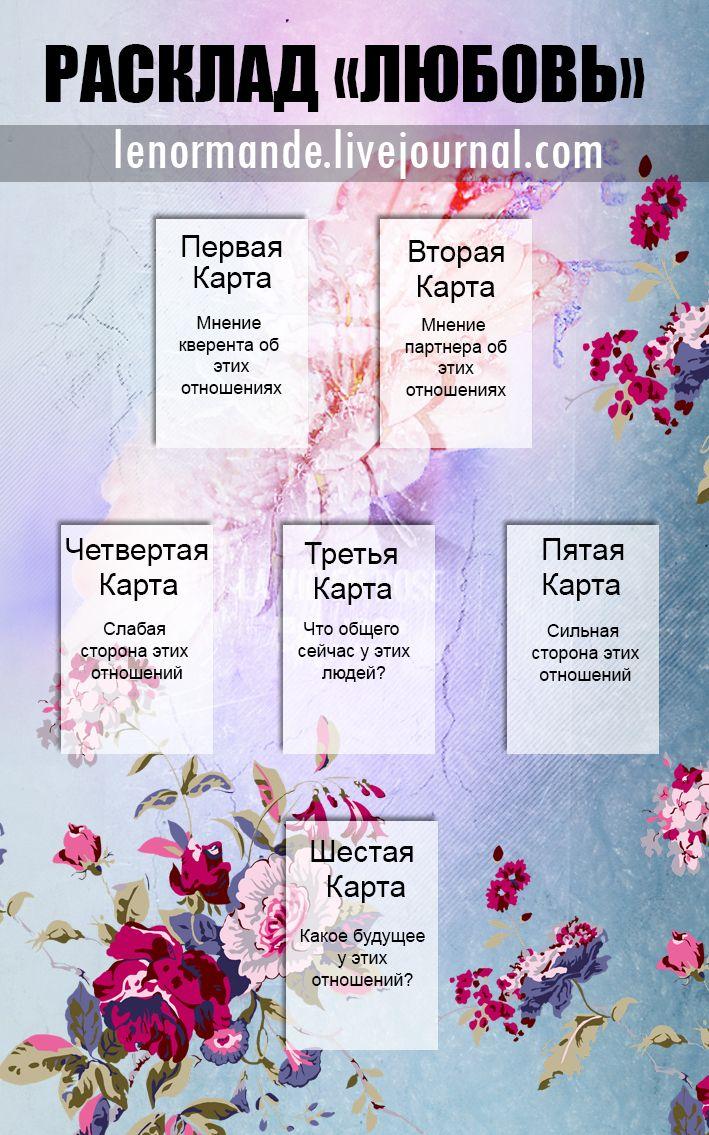 Расклад Таро ( Tarot Spread) , позволяющий проанализировать взаимоотношения…