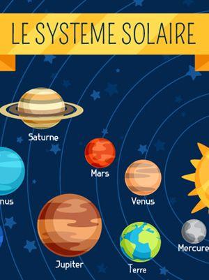 La Terre, planète sur laquelle nous vivons, fait partie du système solaire. Découvrons ce qu'est exactement le système solaire.