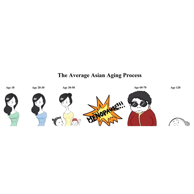 Best 25 Asian Aging Ideas On Pinterest  Funny Asian -8894
