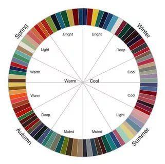 как определить цветотип человека таблица: 13 тыс изображений найдено в Яндекс.Картинках