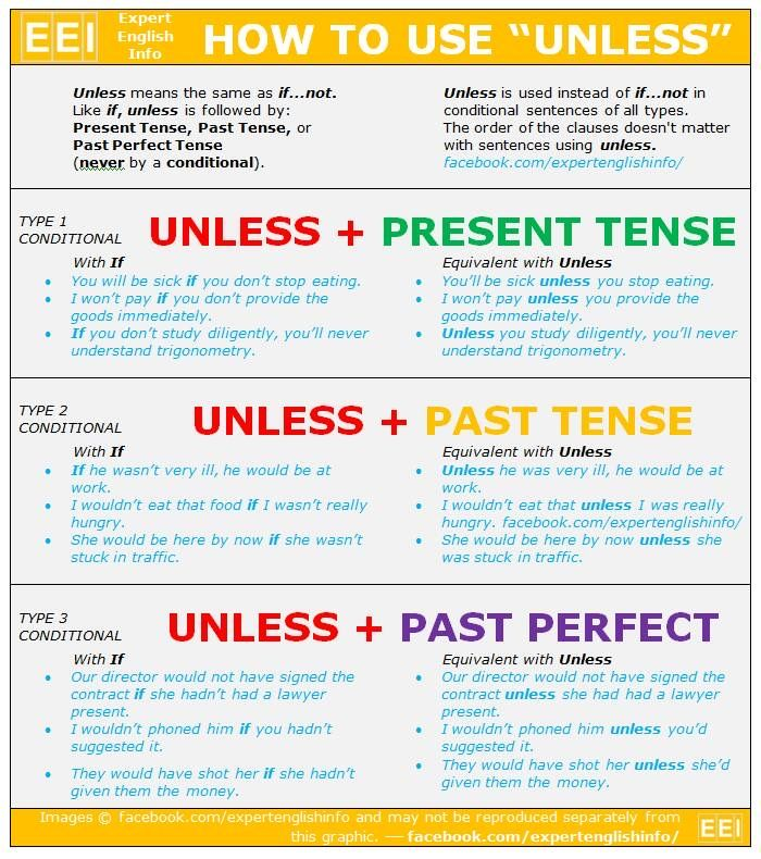 """Vocabulary - How to use """"Unless"""" More"""