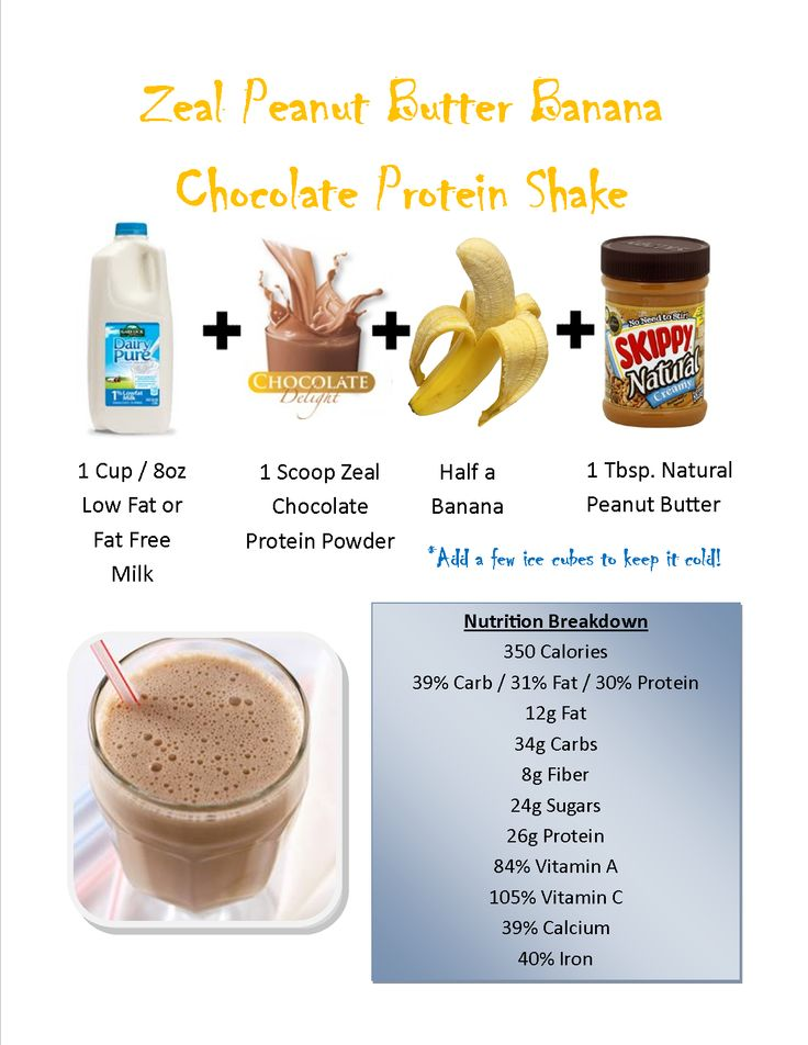 Zeal Peanut Butter Banana Chocolate Protein Shake Recipe