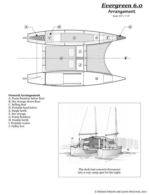 Proafile | Evergreen - a Fast Expedition Sailboat