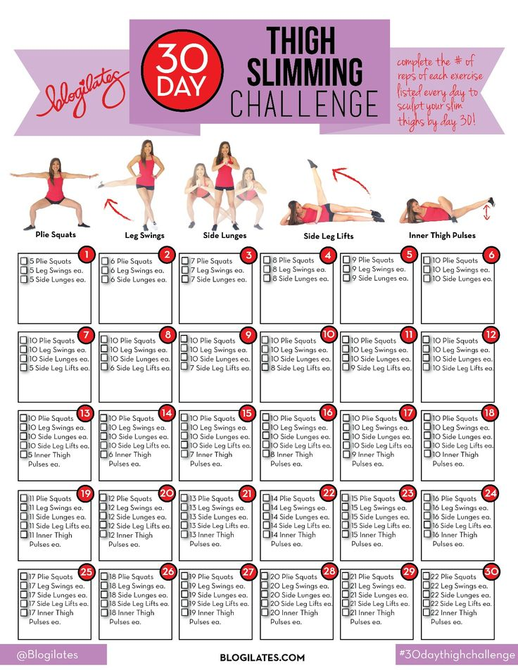 This 30 day thigh slimming challenge helps you get rid of fat and sculpt your thigh.